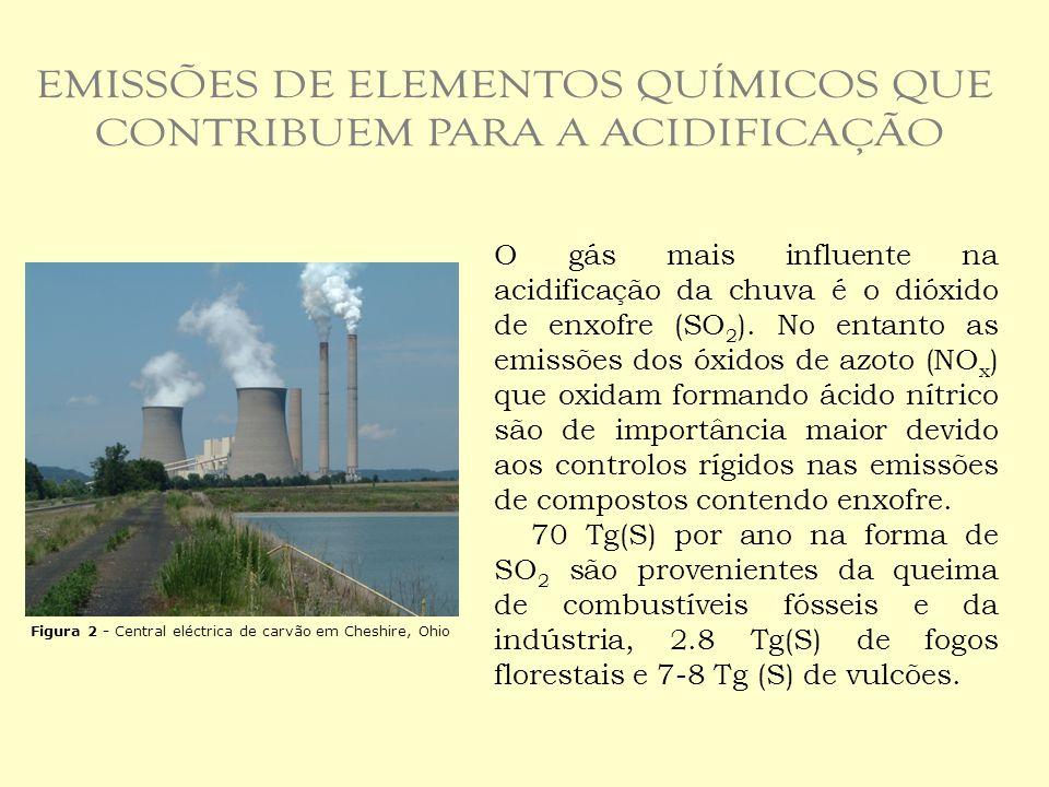 O gás mais influente na acidificação da chuva é o dióxido de enxofre (SO 2 ). No entanto as emissões dos óxidos de azoto (NO x ) que oxidam formando á