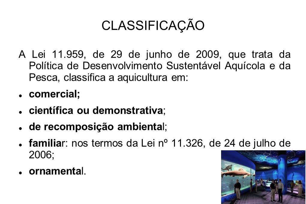 CLASSIFICAÇÃO A Lei 11.959, de 29 de junho de 2009, que trata da Política de Desenvolvimento Sustentável Aquícola e da Pesca, classifica a aquicultura