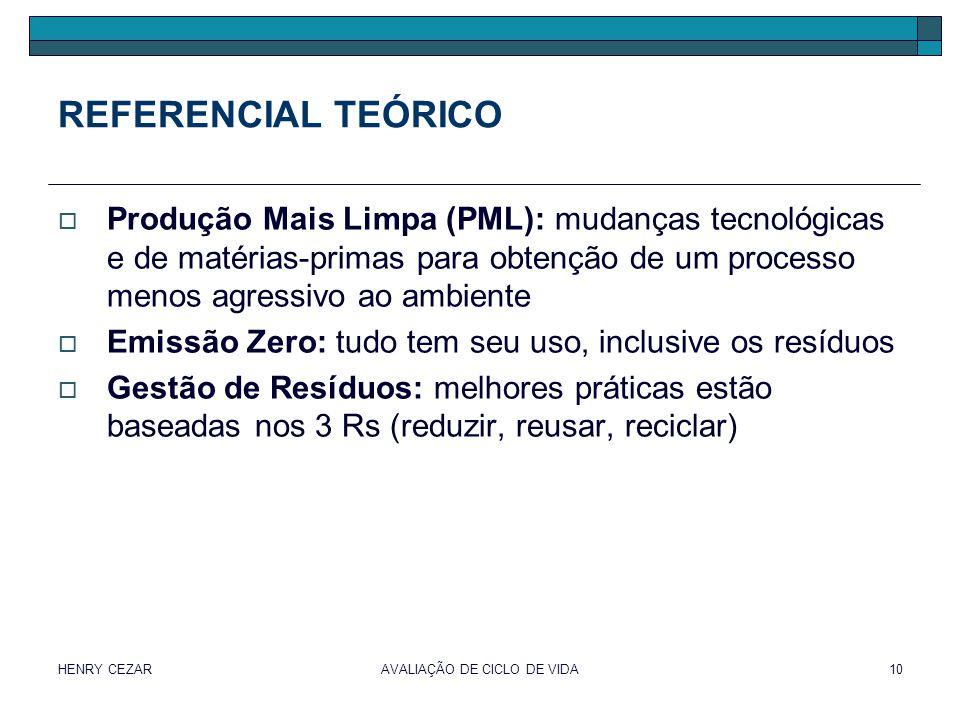 HENRY CEZARAVALIAÇÃO DE CICLO DE VIDA10 REFERENCIAL TEÓRICO  Produção Mais Limpa (PML): mudanças tecnológicas e de matérias-primas para obtenção de u
