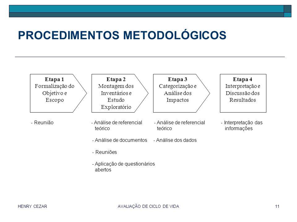 HENRY CEZARAVALIAÇÃO DE CICLO DE VIDA11 PROCEDIMENTOS METODOLÓGICOS Etapa 1 Formalização do Objetivo e Escopo Etapa 3 Categorização e Análise dos Impa