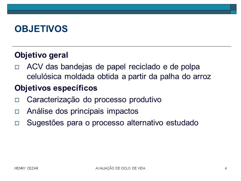 HENRY CEZARAVALIAÇÃO DE CICLO DE VIDA4 OBJETIVOS Objetivo geral  ACV das bandejas de papel reciclado e de polpa celulósica moldada obtida a partir da
