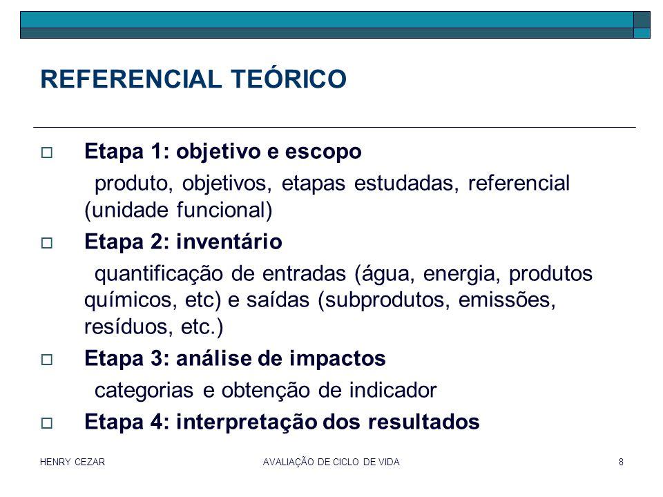 HENRY CEZARAVALIAÇÃO DE CICLO DE VIDA8 REFERENCIAL TEÓRICO  Etapa 1: objetivo e escopo produto, objetivos, etapas estudadas, referencial (unidade fun