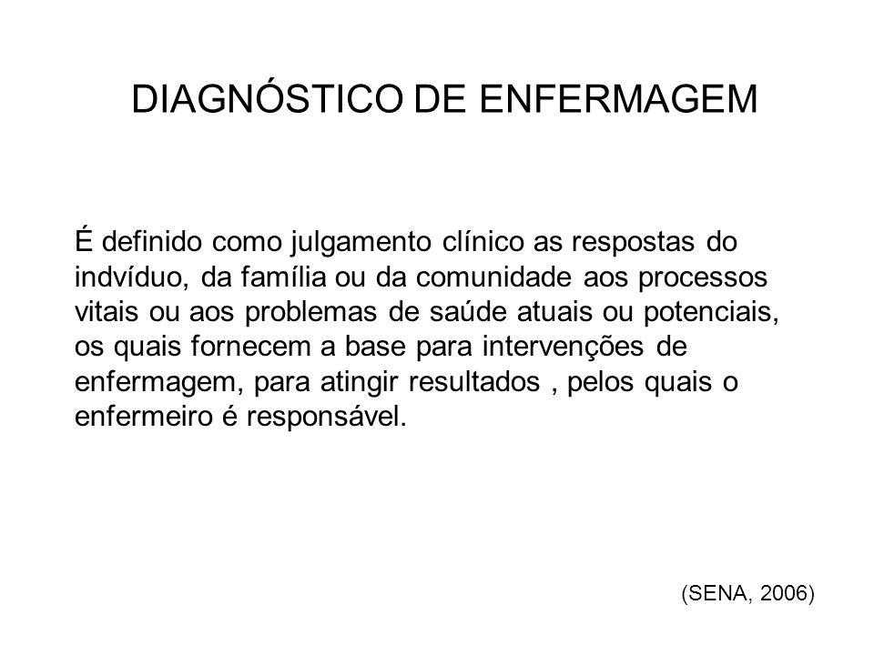 DIAGNÓSTICO DE ENFERMAGEM É definido como julgamento clínico as respostas do indvíduo, da família ou da comunidade aos processos vitais ou aos problem
