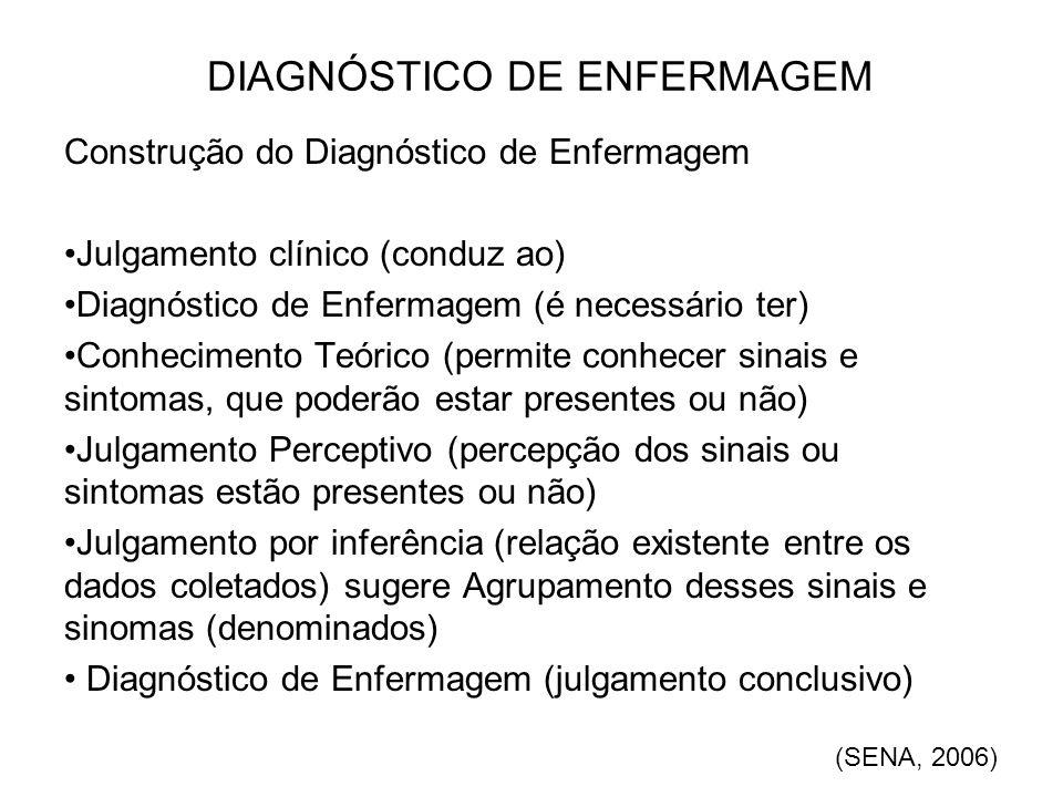 DIAGNÓSTICO DE ENFERMAGEM Construção do Diagnóstico de Enfermagem Julgamento clínico (conduz ao) Diagnóstico de Enfermagem (é necessário ter) Conhecim