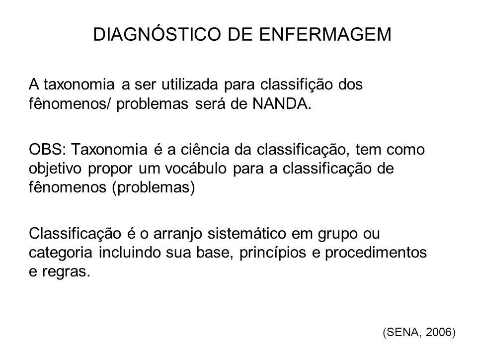 DIAGNÓSTICO DE ENFERMAGEM A taxonomia a ser utilizada para classifição dos fênomenos/ problemas será de NANDA. OBS: Taxonomia é a ciência da classific
