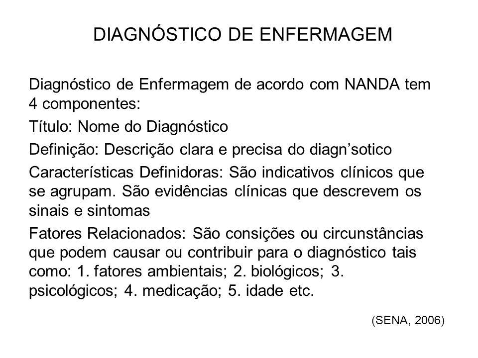 DIAGNÓSTICO DE ENFERMAGEM Diagnóstico de Enfermagem de acordo com NANDA tem 4 componentes: Título: Nome do Diagnóstico Definição: Descrição clara e pr