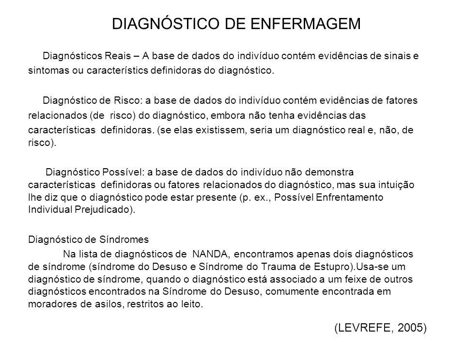 DIAGNÓSTICO DE ENFERMAGEM Diagnósticos Reais – A base de dados do indivíduo contém evidências de sinais e sintomas ou característics definidoras do di