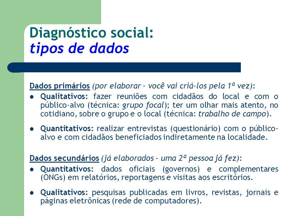 Diagnóstico social: tipos de dados Dados primários (por elaborar - você vai criá-los pela 1ª vez): Qualitativos: fazer reuniões com cidadãos do local