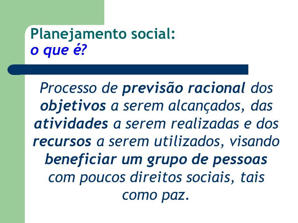 Planejamento social: o que é? Processo de previsão racional dos objetivos a serem alcançados, das atividades a serem realizadas e dos recursos a serem