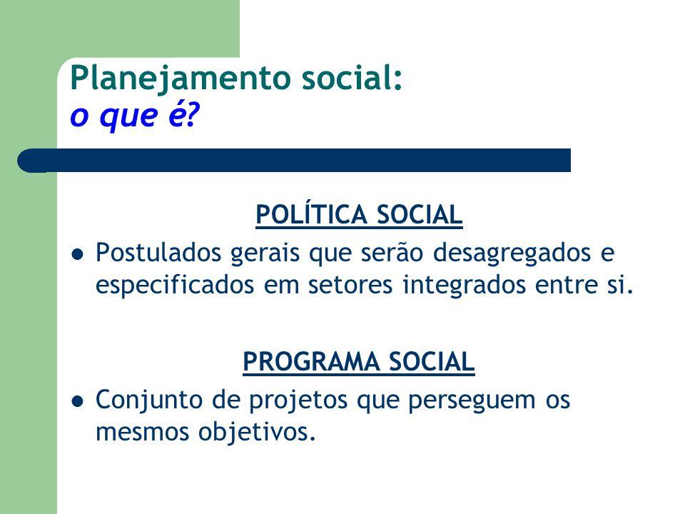 Planejamento social: o que é? POLÍTICA SOCIAL Postulados gerais que serão desagregados e especificados em setores integrados entre si. PROGRAMA SOCIAL