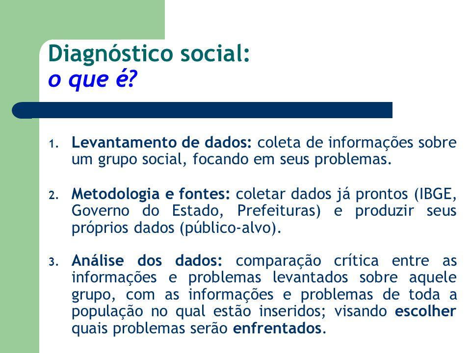 Diagnóstico social: o que é? 1. Levantamento de dados: coleta de informações sobre um grupo social, focando em seus problemas. 2. Metodologia e fontes