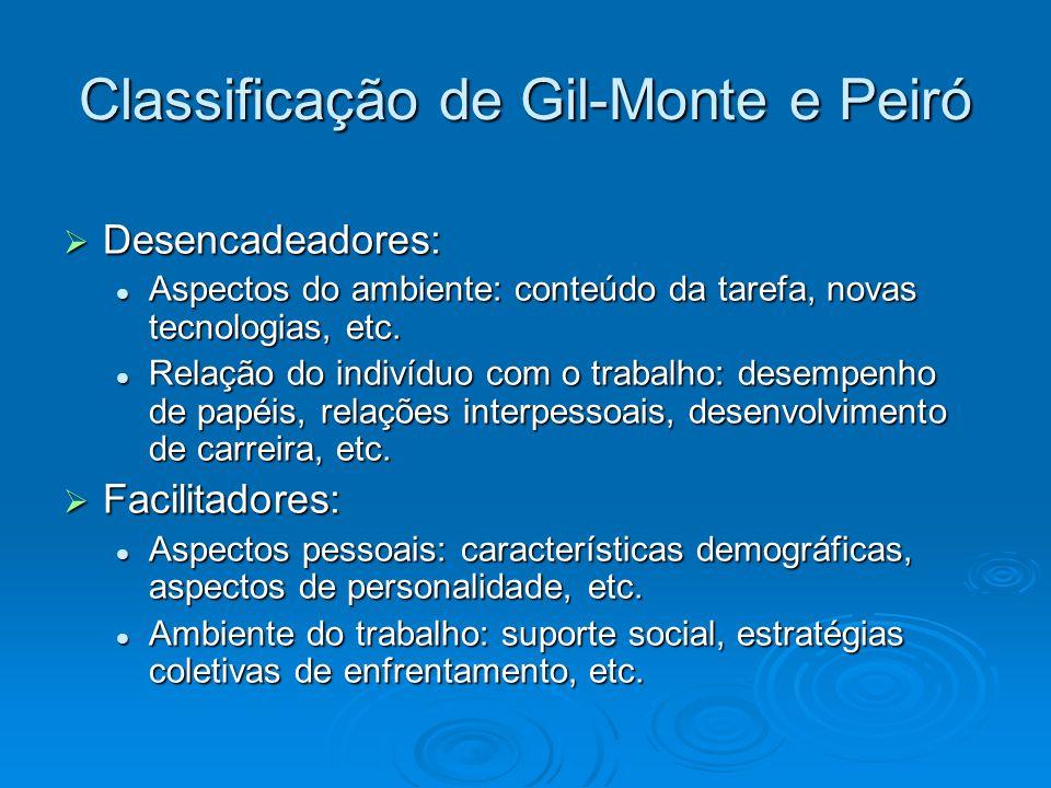 Classificação de Gil-Monte e Peiró  Desencadeadores: Aspectos do ambiente: conteúdo da tarefa, novas tecnologias, etc. Aspectos do ambiente: conteúdo