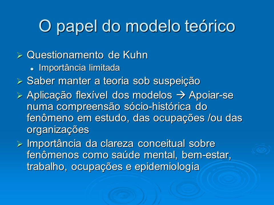 O papel do modelo teórico  Questionamento de Kuhn Importância limitada Importância limitada  Saber manter a teoria sob suspeição  Aplicação flexíve
