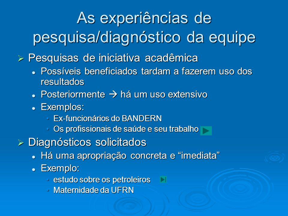 As experiências de pesquisa/diagnóstico da equipe  Pesquisas de iniciativa acadêmica Possíveis beneficiados tardam a fazerem uso dos resultados Possí