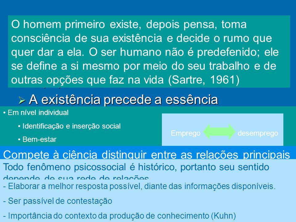 Perspectiva psicossociológica Pressupostos fundamentais  O papel estruturante do trabalho  A existência precede a essência  Tudo se relaciona  Rel
