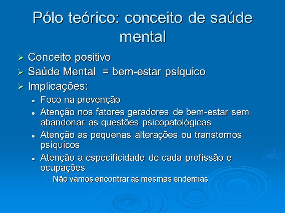 Pólo teórico: conceito de saúde mental  Conceito positivo  Saúde Mental = bem-estar psíquico  Implicações: Foco na prevenção Foco na prevenção Aten