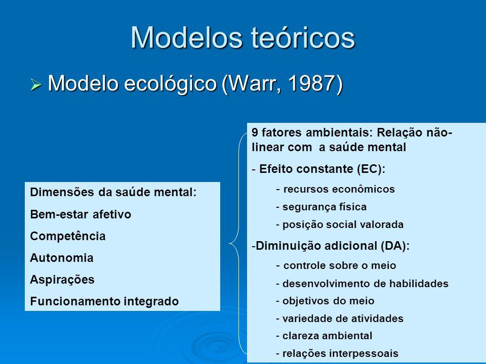 Modelos teóricos  Modelo ecológico (Warr, 1987) Dimensões da saúde mental: Bem-estar afetivo Competência Autonomia Aspirações Funcionamento integrado