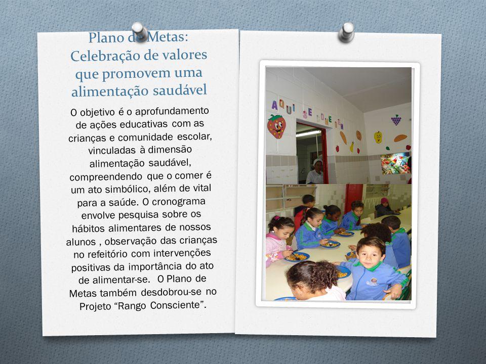 Plano de Metas: Celebração de valores que promovem uma alimentação saudável O objetivo é o aprofundamento de ações educativas com as crianças e comuni