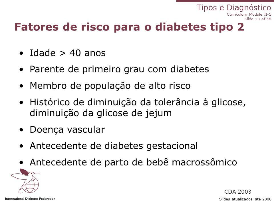 Tipos e Diagnóstico Curriculum Module II-1 Slide 23 of 48 Slides atualizados até 2008 Fatores de risco para o diabetes tipo 2 Idade > 40 anos Parente