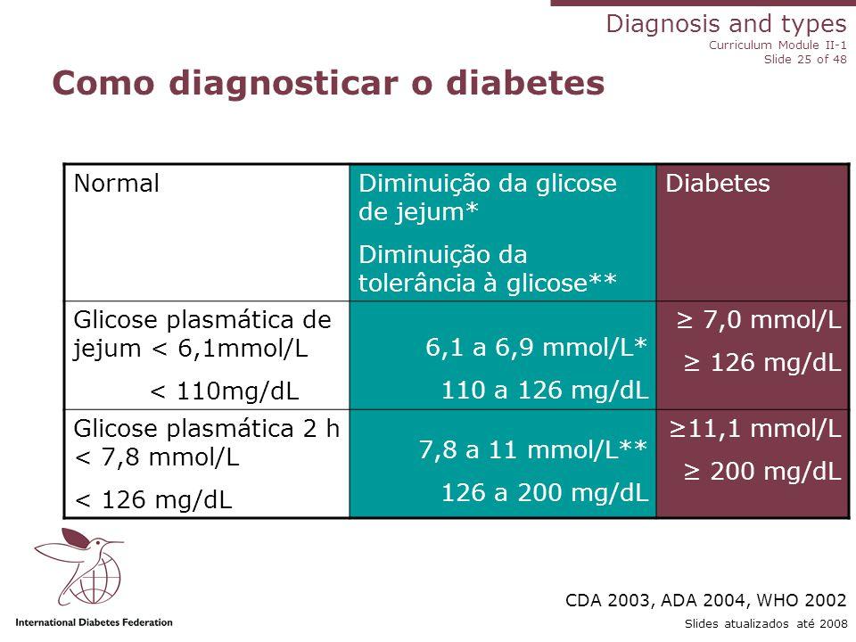 Diagnosis and types Curriculum Module II-1 Slide 25 of 48 Slides atualizados até 2008 Como diagnosticar o diabetes NormalDiminuição da glicose de jeju