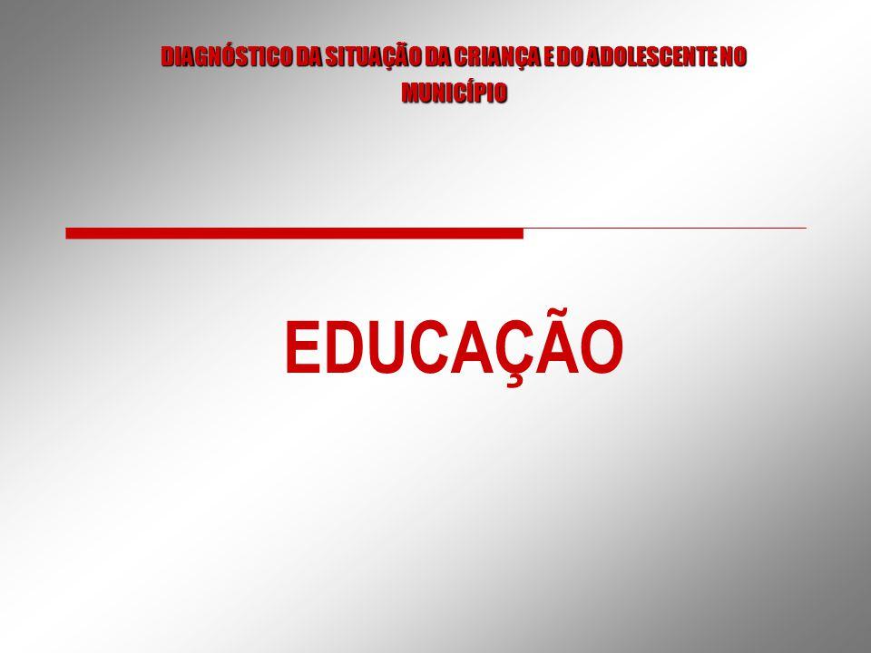DIAGNÓSTICO DA SITUAÇÃO DA CRIANÇA E DO ADOLESCENTE NO MUNICÍPIO EDUCAÇÃO