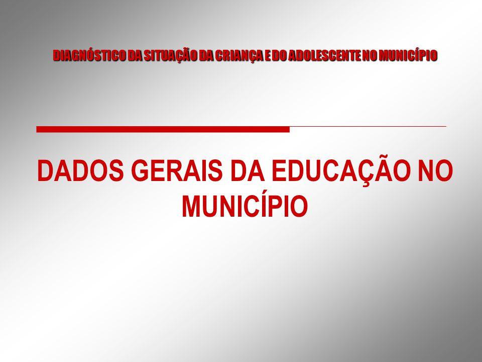 DIAGNÓSTICO DA SITUAÇÃO DA CRIANÇA E DO ADOLESCENTE NO MUNICÍPIO DADOS GERAIS DA EDUCAÇÃO NO MUNICÍPIO