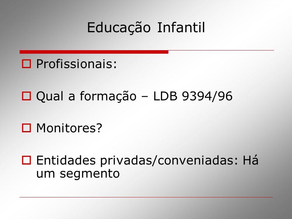 Educação Infantil  Profissionais:  Qual a formação – LDB 9394/96  Monitores?  Entidades privadas/conveniadas: Há um segmento