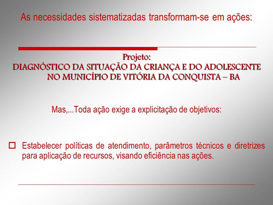 As necessidades sistematizadas transformam-se em ações:Projeto: DIAGNÓSTICO DA SITUAÇÃO DA CRIANÇA E DO ADOLESCENTE NO MUNICÍPIO DE VITÓRIA DA CONQUIS