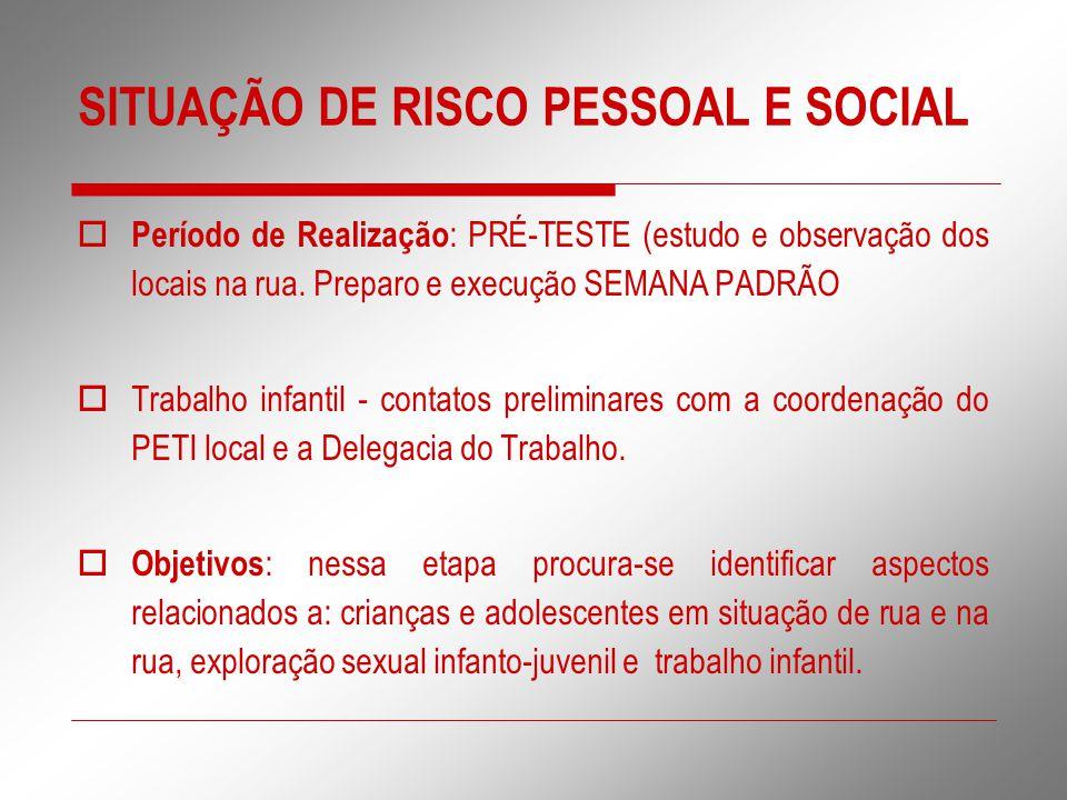 SITUAÇÃO DE RISCO PESSOAL E SOCIAL  Período de Realização : PRÉ-TESTE (estudo e observação dos locais na rua. Preparo e execução SEMANA PADRÃO  Trab
