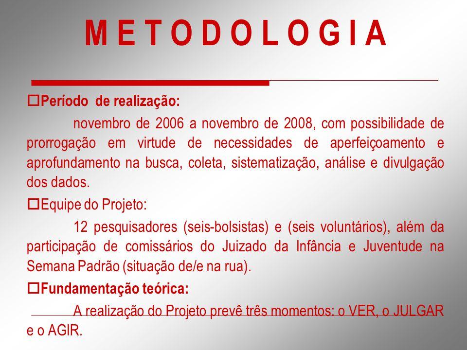 M E T O D O L O G I A  Período de realização: novembro de 2006 a novembro de 2008, com possibilidade de prorrogação em virtude de necessidades de ape