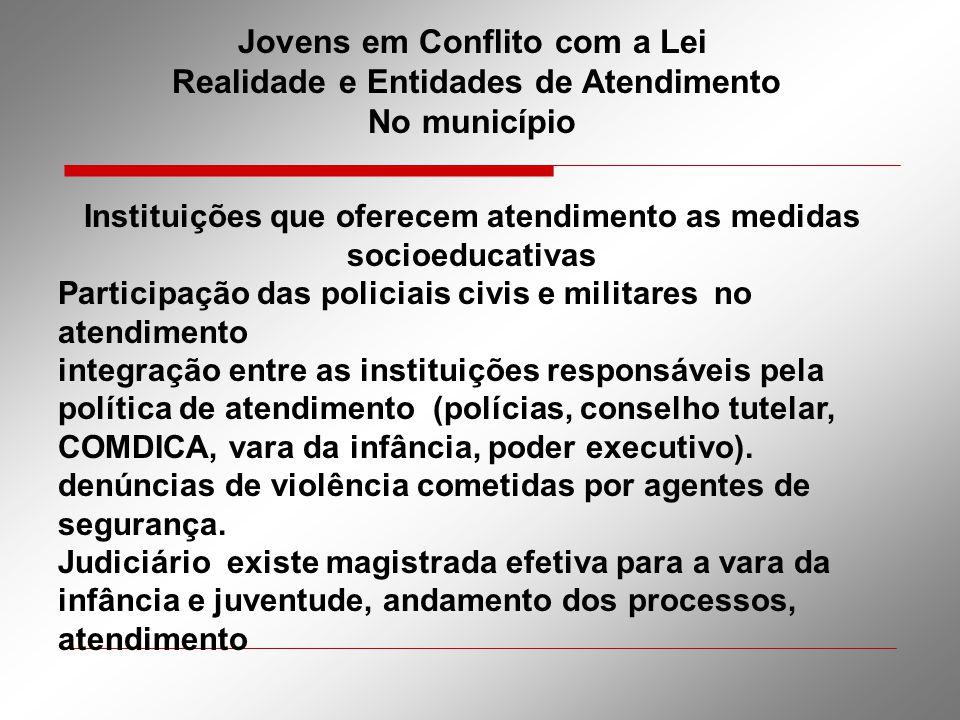 Jovens em Conflito com a Lei Realidade e Entidades de Atendimento No município Instituições que oferecem atendimento as medidas socioeducativas Partic
