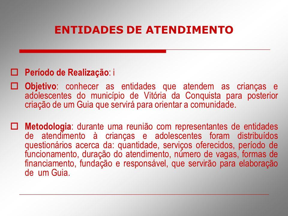  Período de Realização : i  Objetivo : conhecer as entidades que atendem as crianças e adolescentes do município de Vitória da Conquista para poster