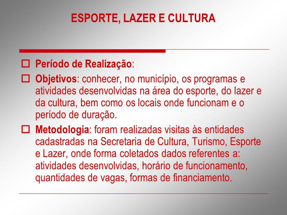  Período de Realização :  Objetivos : conhecer, no município, os programas e atividades desenvolvidas na área do esporte, do lazer e da cultura, bem como os locais onde funcionam e o período de duração.