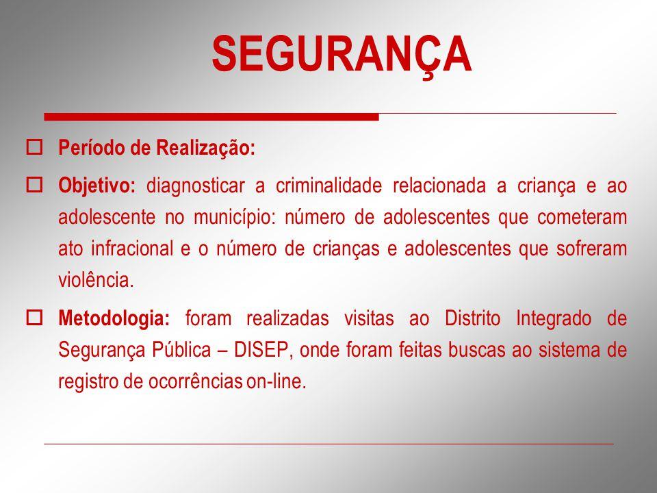  Período de Realização:  Objetivo: diagnosticar a criminalidade relacionada a criança e ao adolescente no município: número de adolescentes que come