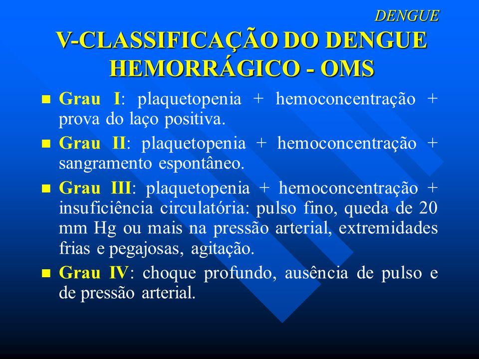 DENGUE V-CLASSIFICAÇÃO DO DENGUE HEMORRÁGICO - OMS DENGUE V-CLASSIFICAÇÃO DO DENGUE HEMORRÁGICO - OMS Grau I: plaquetopenia + hemoconcentração + prova