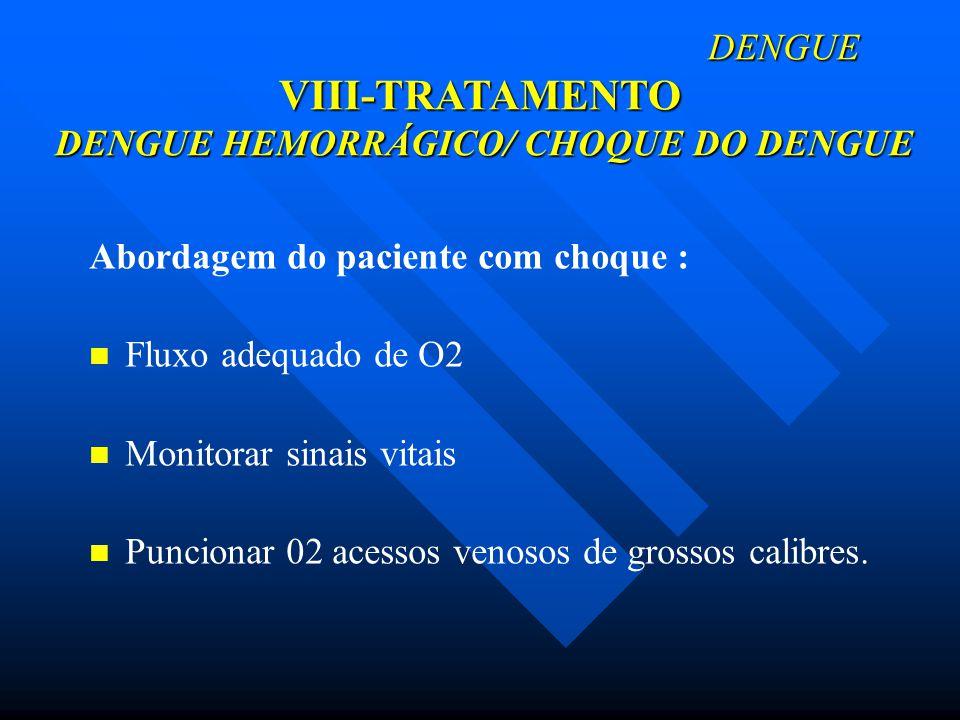 DENGUE VIII-TRATAMENTO DENGUE HEMORRÁGICO/ CHOQUE DO DENGUE DENGUE VIII-TRATAMENTO DENGUE HEMORRÁGICO/ CHOQUE DO DENGUE Abordagem do paciente com choq