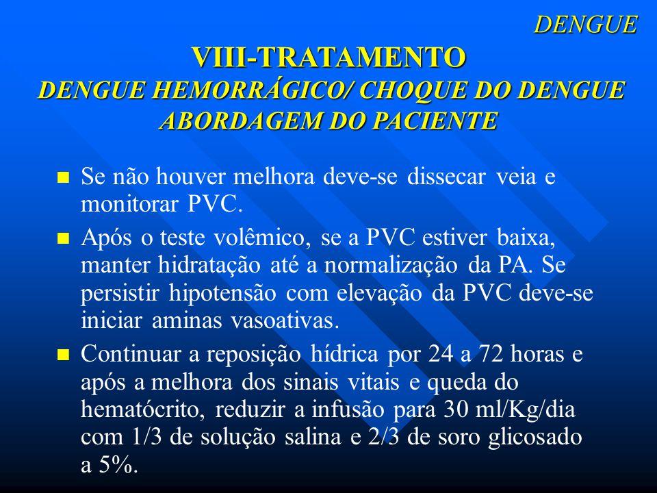 DENGUE VIII-TRATAMENTO DENGUE HEMORRÁGICO/ CHOQUE DO DENGUE ABORDAGEM DO PACIENTE DENGUE VIII-TRATAMENTO DENGUE HEMORRÁGICO/ CHOQUE DO DENGUE ABORDAGE