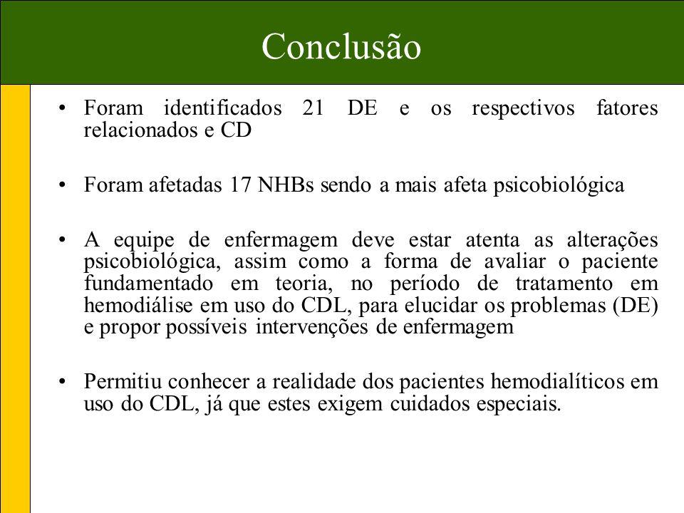 Conclusão Foram identificados 21 DE e os respectivos fatores relacionados e CD Foram afetadas 17 NHBs sendo a mais afeta psicobiológica A equipe de enfermagem deve estar atenta as alterações psicobiológica, assim como a forma de avaliar o paciente fundamentado em teoria, no período de tratamento em hemodiálise em uso do CDL, para elucidar os problemas (DE) e propor possíveis intervenções de enfermagem Permitiu conhecer a realidade dos pacientes hemodialíticos em uso do CDL, já que estes exigem cuidados especiais.