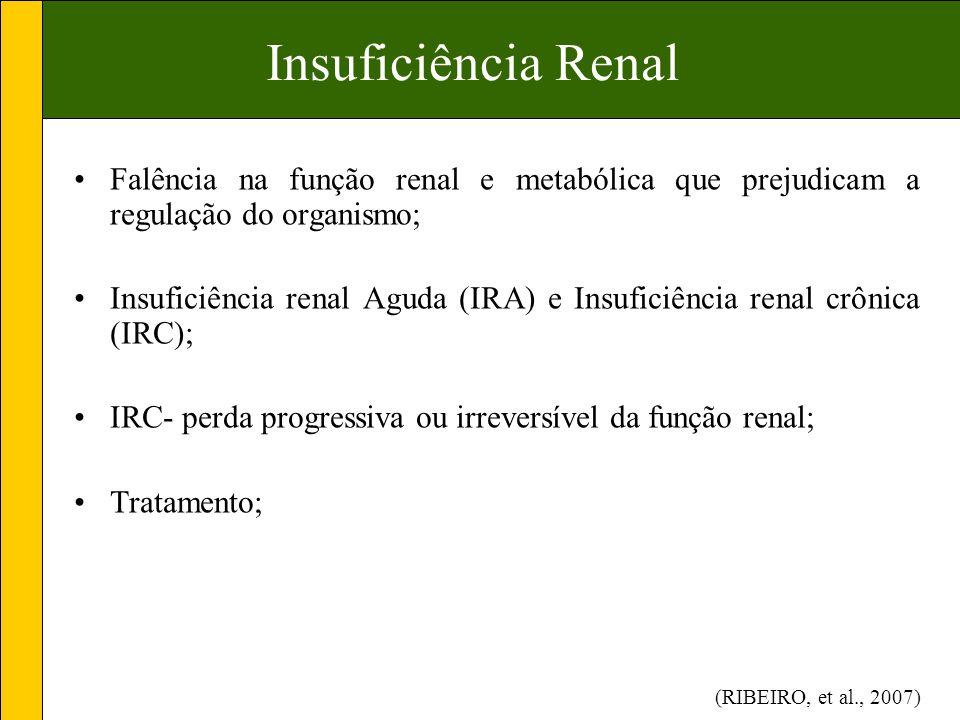 Falência na função renal e metabólica que prejudicam a regulação do organismo; Insuficiência renal Aguda (IRA) e Insuficiência renal crônica (IRC); IRC- perda progressiva ou irreversível da função renal; Tratamento; (RIBEIRO, et al., 2007) Insuficiência Renal