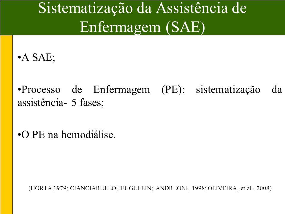 A SAE; Processo de Enfermagem (PE): sistematização da assistência- 5 fases; O PE na hemodiálise.
