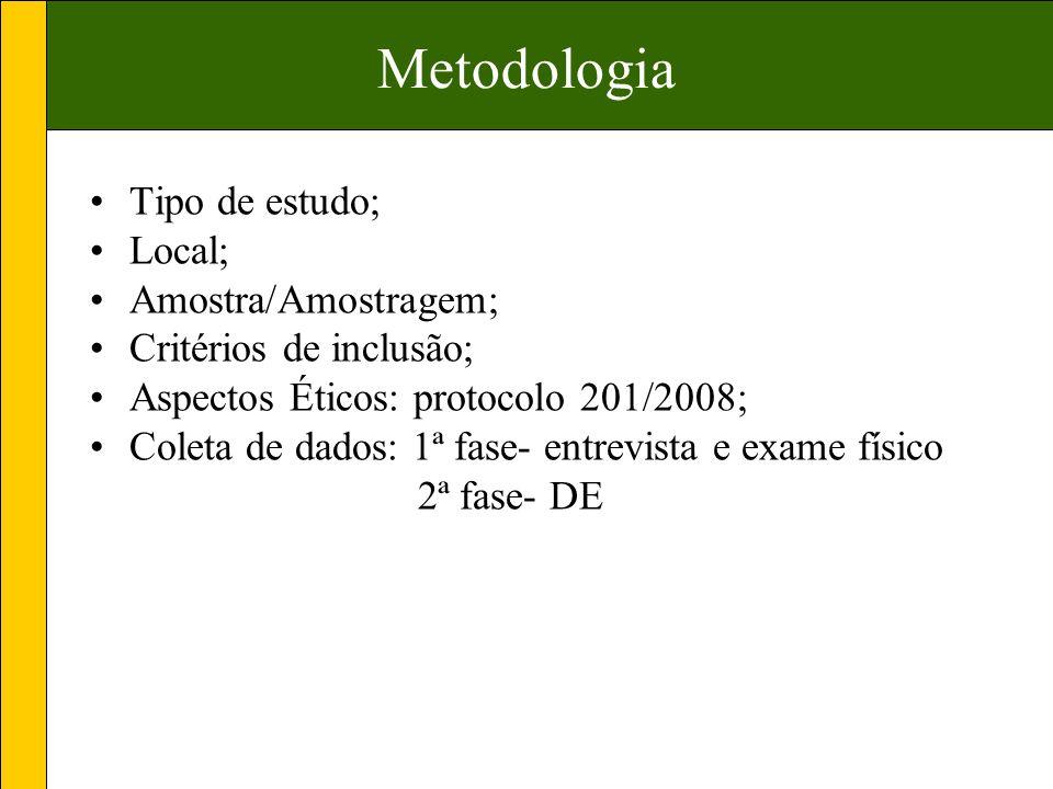 Metodologia Tipo de estudo; Local; Amostra/Amostragem; Critérios de inclusão; Aspectos Éticos: protocolo 201/2008; Coleta de dados: 1ª fase- entrevista e exame físico 2ª fase- DE