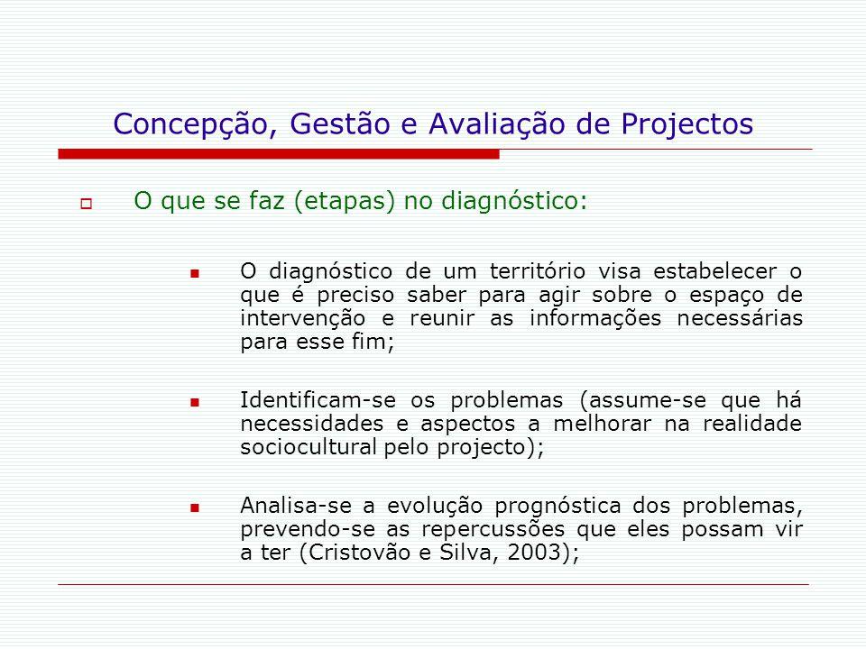 Concepção, Gestão e Avaliação de Projectos  O que se faz (etapas) no diagnóstico: O diagnóstico de um território visa estabelecer o que é preciso sab