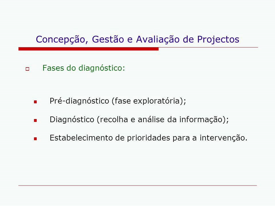 Concepção, Gestão e Avaliação de Projectos  Fases do diagnóstico: Pré-diagnóstico (fase exploratória)  ; Diagnóstico (recolha e análise da informaçã