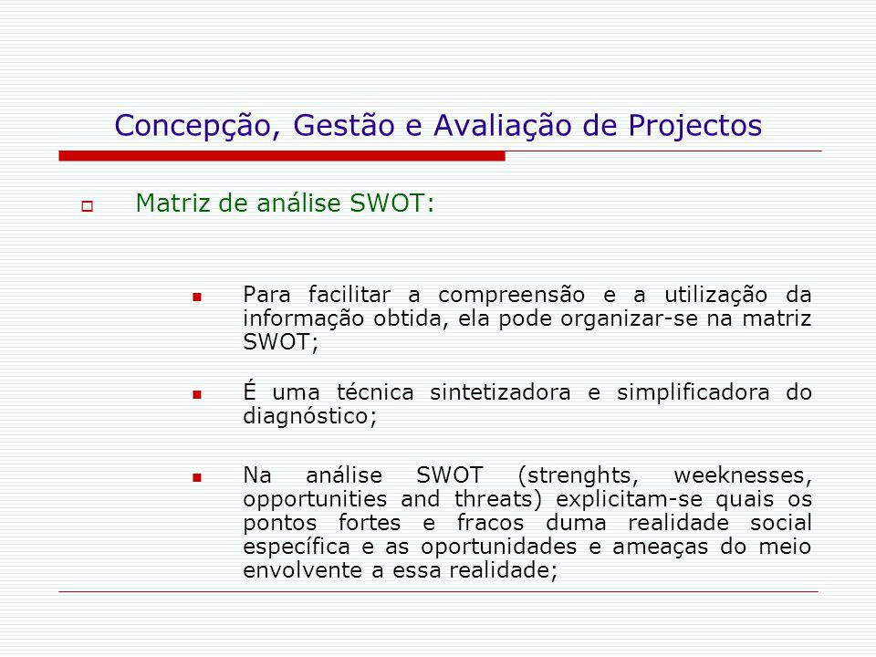 Concepção, Gestão e Avaliação de Projectos  Matriz de análise SWOT: Para facilitar a compreensão e a utilização da informação obtida, ela pode organi