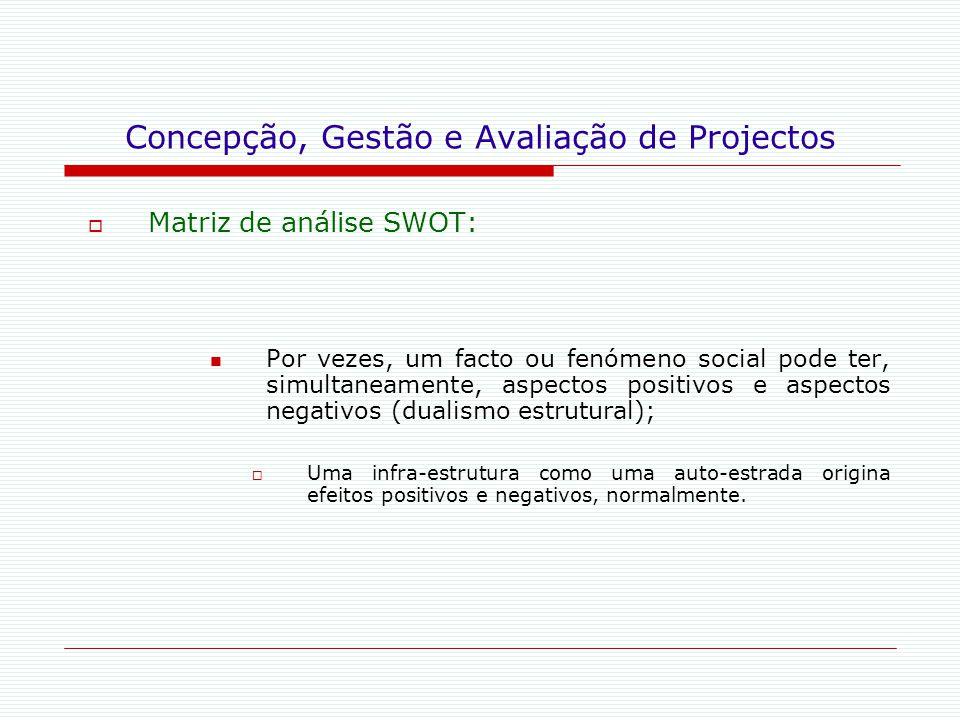 Concepção, Gestão e Avaliação de Projectos  Matriz de análise SWOT: Por vezes, um facto ou fenómeno social pode ter, simultaneamente, aspectos positi