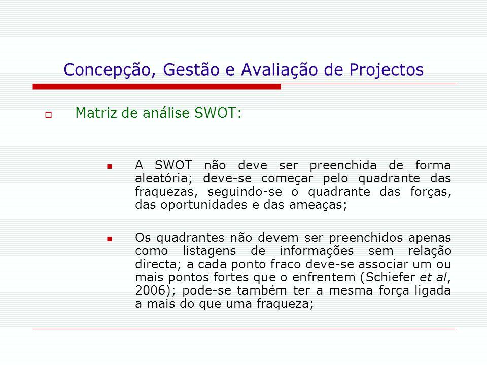 Concepção, Gestão e Avaliação de Projectos  Matriz de análise SWOT: A SWOT não deve ser preenchida de forma aleatória; deve-se começar pelo quadrante