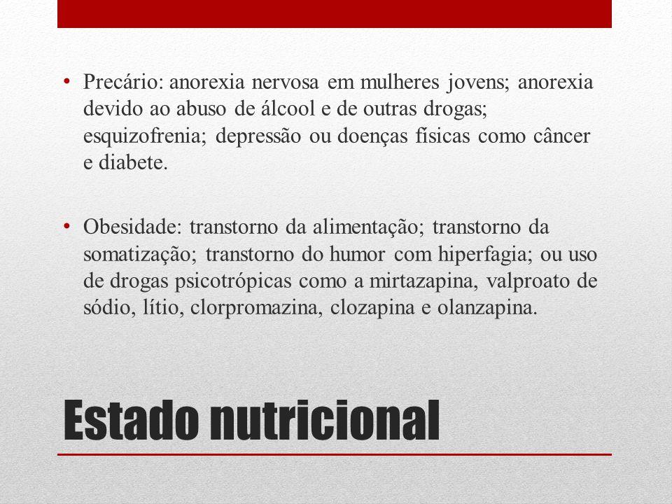 Estado nutricional Precário: anorexia nervosa em mulheres jovens; anorexia devido ao abuso de álcool e de outras drogas; esquizofrenia; depressão ou d