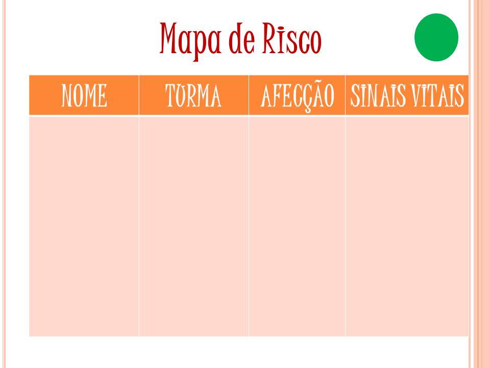 Mapa de Risco NOMETURMAAFECÇÃOSINAIS VITAIS