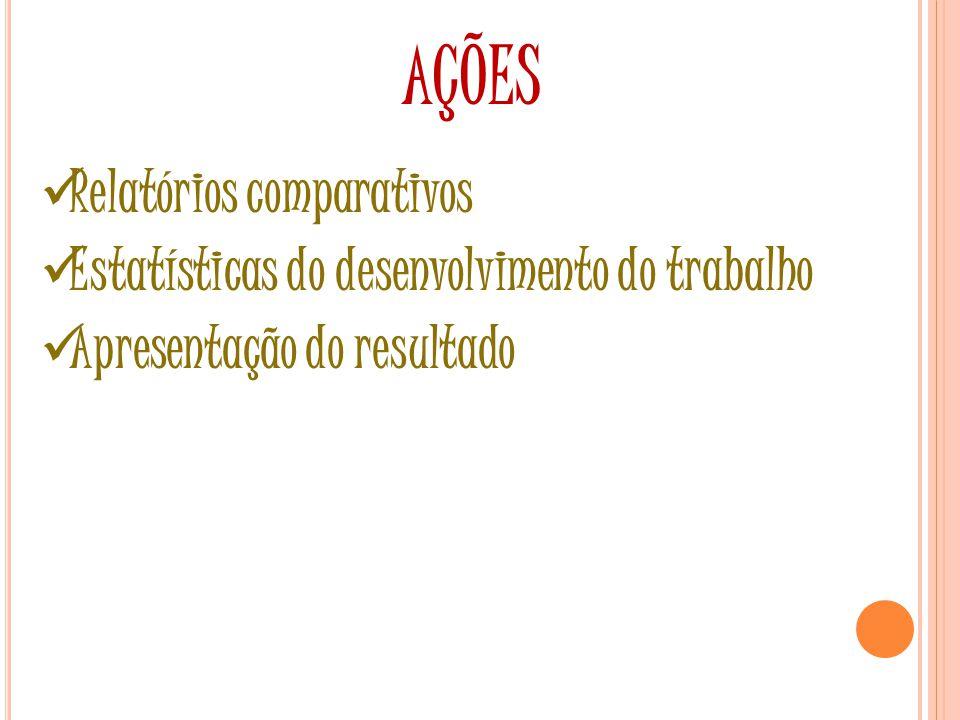 AÇÕES Relatórios comparativos Estatísticas do desenvolvimento do trabalho Apresentação do resultado