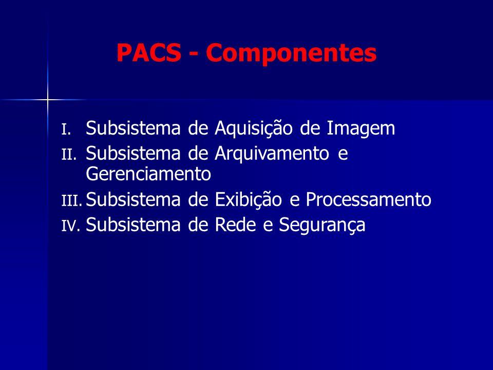 PACS - Componentes I. Subsistema de Aquisição de Imagem II. Subsistema de Arquivamento e Gerenciamento III. Subsistema de Exibição e Processamento IV.
